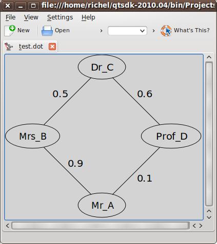 BoostGraphExample3